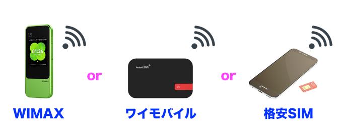 WIMAXとワイモバイルと格安SIMの比較