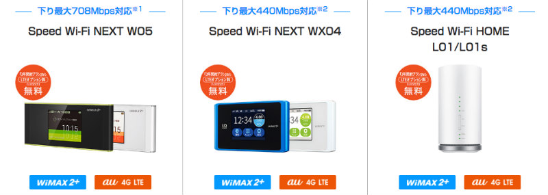 WIMAXの機種