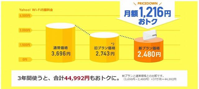 2480円のポケットwifi