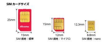 SIMカードの大きさと種類について