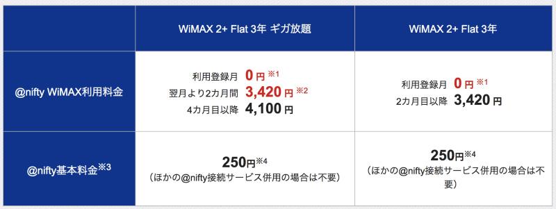 ニフティのWIMAXの月額料金